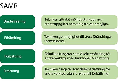 Tabell över omdefiniering och förbättringar.