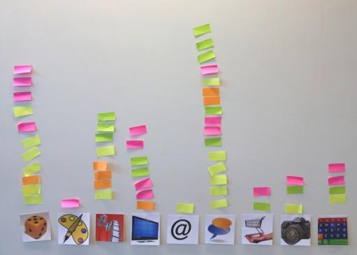 Små postitlappar bildar stapeldiagram.