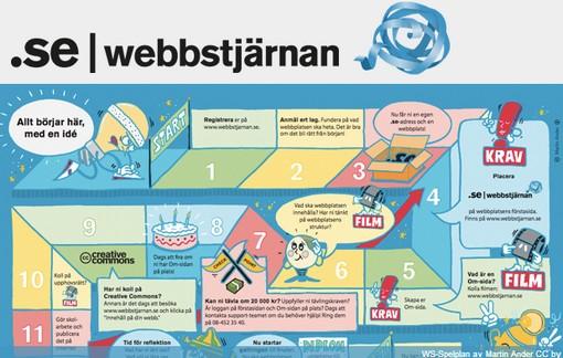 Skärmavbild av webbstjärnans hemsida.