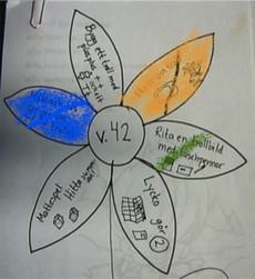 Tecknad blomma med vecka 42 skriven i mitten.