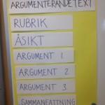Lista över de olika delarna av argumenterande text.