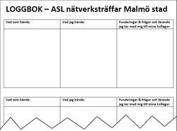 Exempel på loggbok för ASL-nätverksträffar.