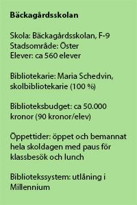 Fakta om Bäckagårdsskolan.
