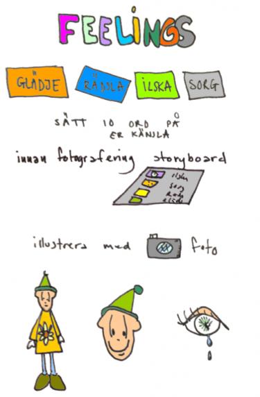 Tecknad instruktion om att skriva storyboard.
