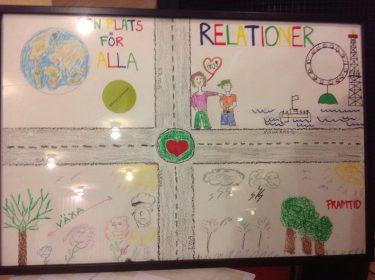 Fyra teckningar om relationer.