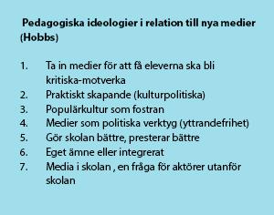 Fakta om pedagogiska ideologier i relation till nya medier.