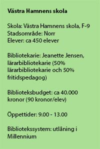 Fakta om Västra hamnens skola.