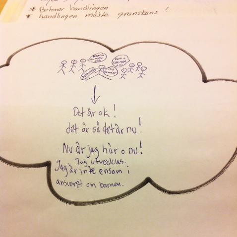 Tecknat moln med text i.