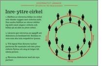 kl_miniatyr_inre_yttre_cirkel2
