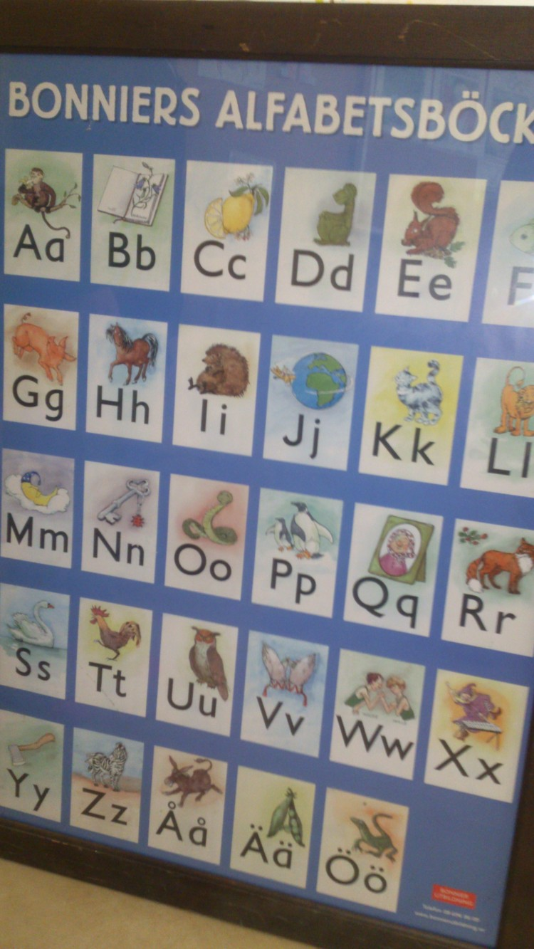 Alfabetet med tillhörande bilder till varje bokstav.