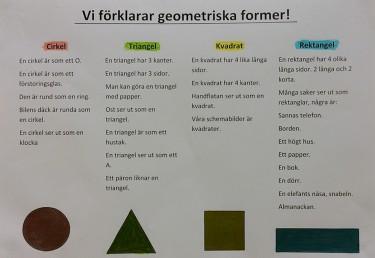 Text om geometriska former.