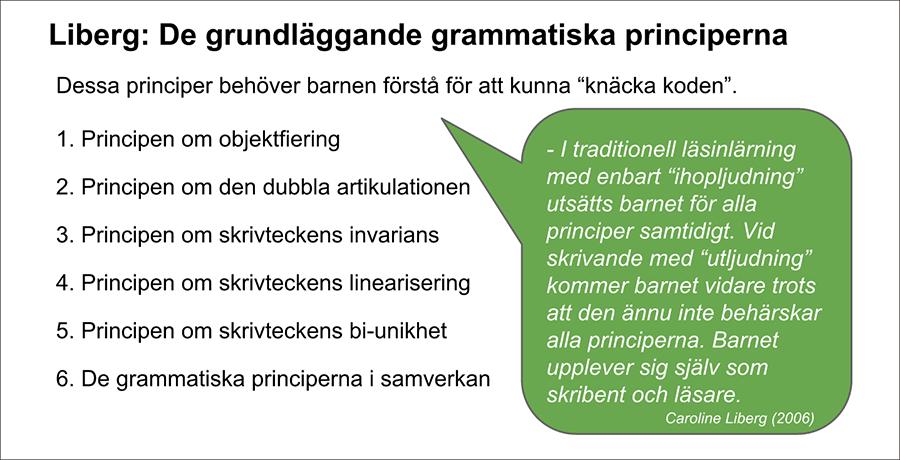 Grundläggande grammatiska principer.