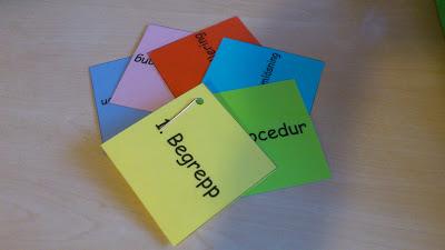 Post itlappar i olika fägrger med olika begrepp skrivna på.
