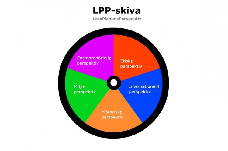 LPP-skiva
