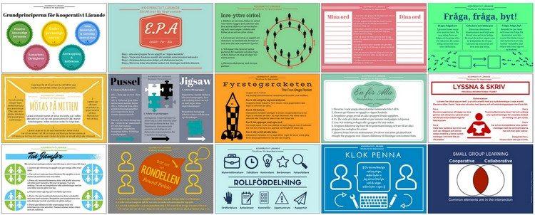 Collage med olika strukturer i kooperativt lärande.