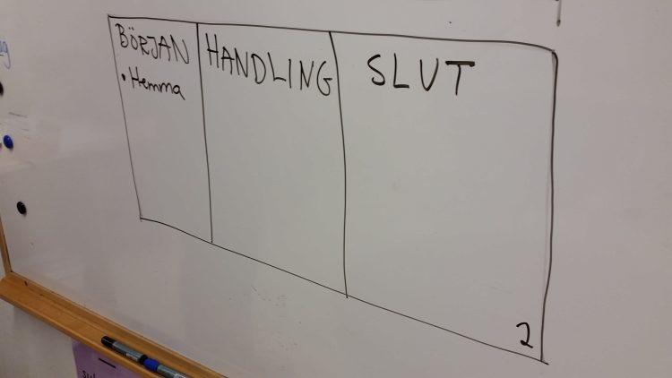 Tabell delad i tre delar på tavla.