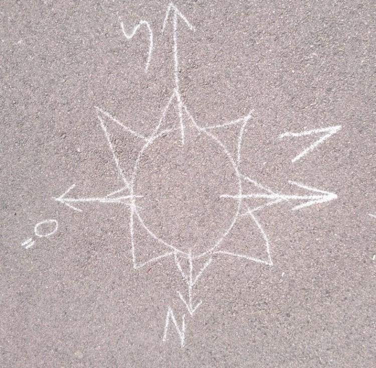 Kompass ritad på asfalt.