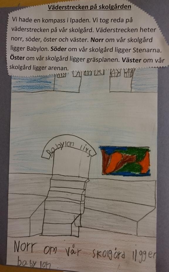 Teckning och text om väderstrecken på skolgården.