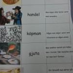 Bild, begrepp och förklaring i tabell.