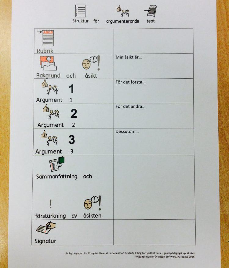 Tabell och stödmaterial för hur man skriver argumenterande text.