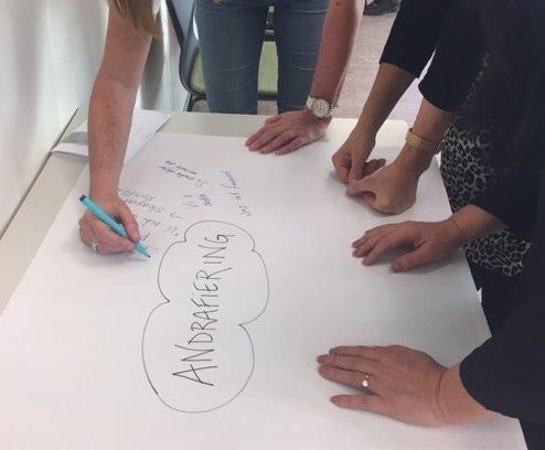 Händer skriver på stort papper där det står Andrafiering.