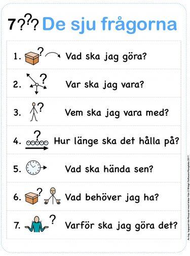 Lista över de sju frågorna.