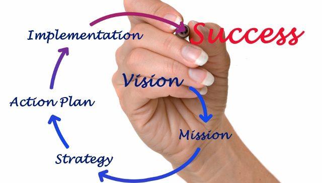 Hand gör rund cirkel som symboliserar hur man når framgång.