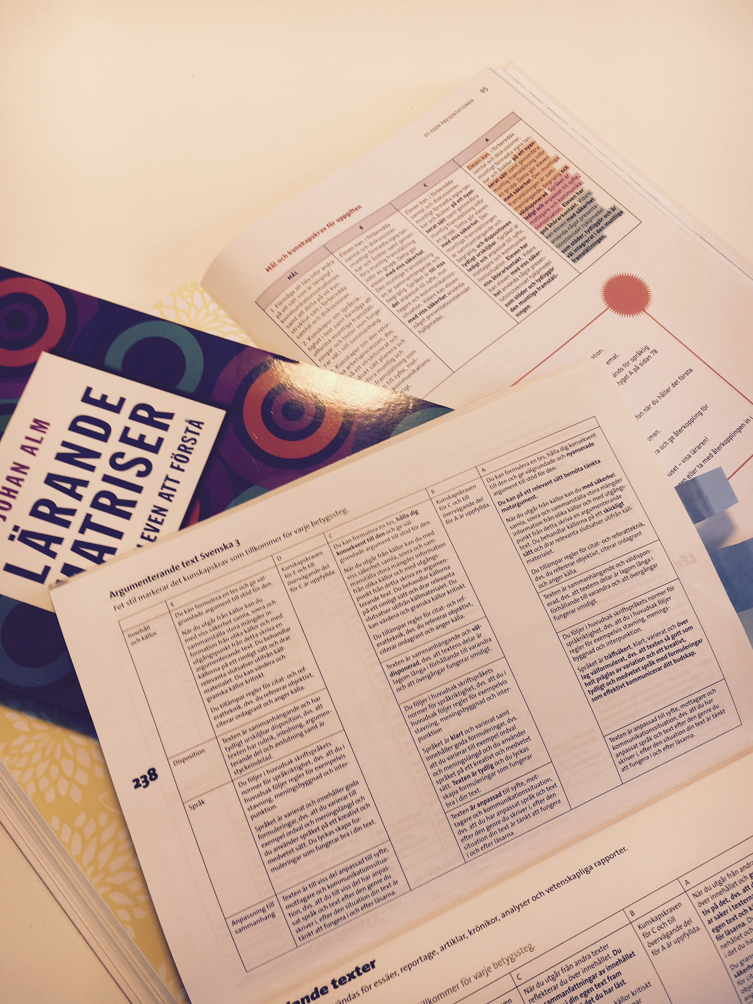Omslag till Lärandematriser och olika matriser på papper.