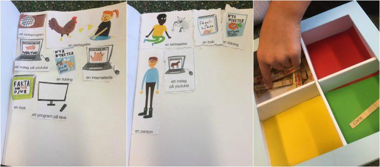 Bilder på papper och hand som flyttar pinnar i en kvadrat.