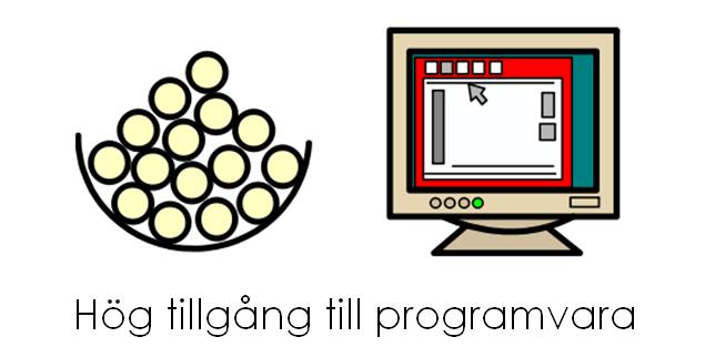 Bildstöd för tillgång till programvara.