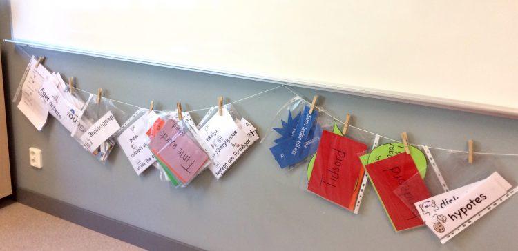 Påsar med bildstöd för svåra begrepp hänger i klassrum.
