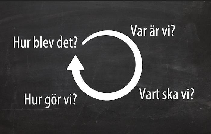 Cirkel som drar sig runt i cirkel.