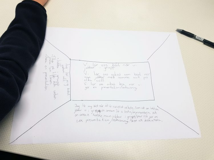 Papper uppdelat i olika delar med anteckningar.