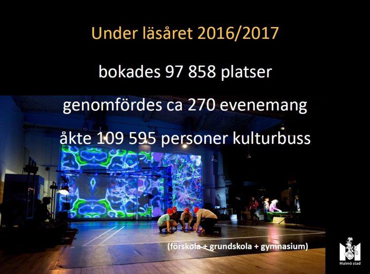 Siffror kring platser, evenemang och kulturbuss.