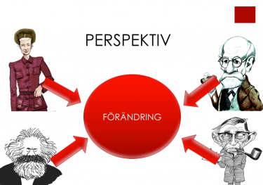 Fyra gubbar med varsin pil som leder till en cirkel där det står förändring.