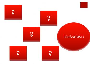 Röda block med frågetecken och en cirkel där det står förändring.