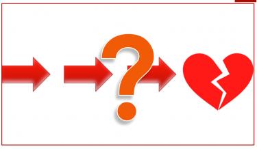 Röda pilar med frågetecken som leder till brustet hjärta.