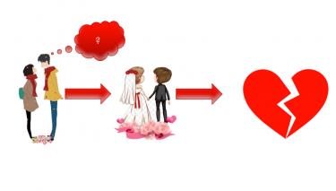 Tecknade figurer gifter sig men pil leder till brustet hjärta.