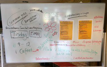 Whiteboard full av anteckningar.