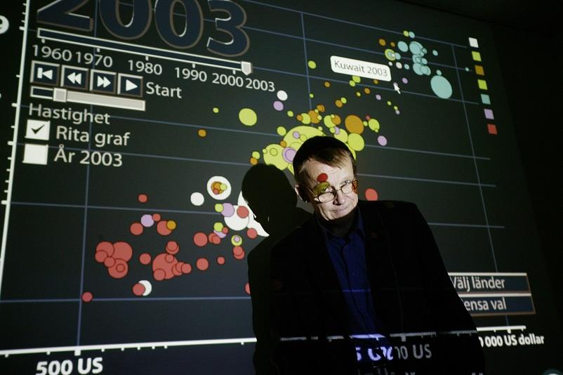 Hans Rosling står framför en presentation med statistikverktyg.