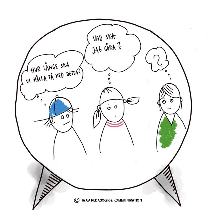 Tre tecknade figurer med tankebubblor ovanför huvudena.