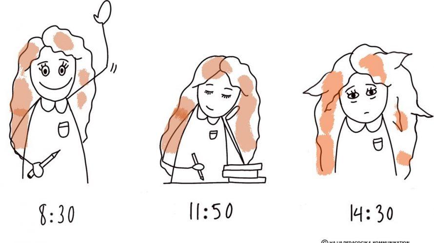 Tecknad kvinna som börjar pigg på morgonen för att sen bli tröttare och tröttare.