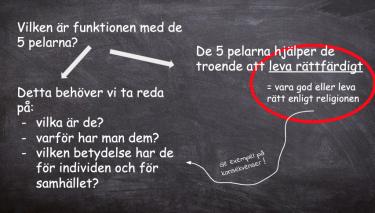 Text på svart tavla med olika frågor.