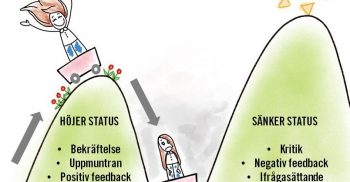 Tecknad bild med kullar där flicka åker vargn upp och ner.
