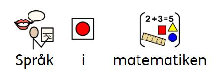 Bildstöd som visar olika språk i matematik.