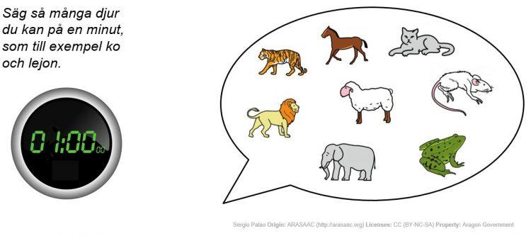 Tecknad pratbubbla med djurbilder i.