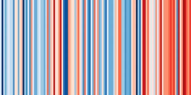Graf som illustrerar Sveriges medeltemperatur 1901-2018.