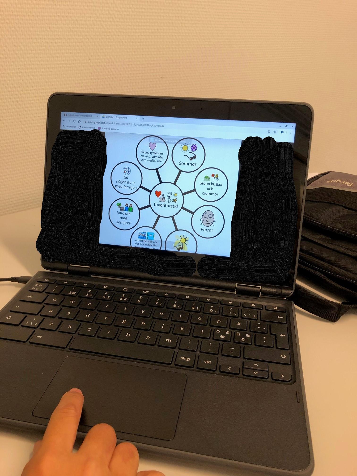 En tankekarta visas på skärmen.
