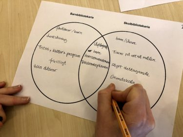 Papper med två cirklar som överlappar varandra.
