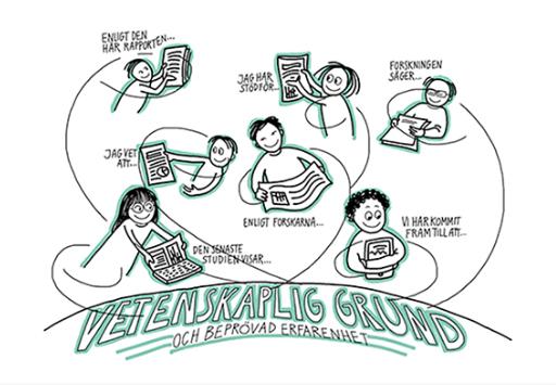 Tecknade figurer med texten: Vetenskaplig grund och beprövad erfarenhet.